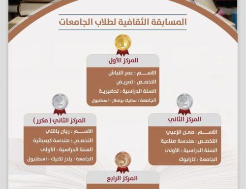 أسماء الفائزين في المسابقة الثقافية
